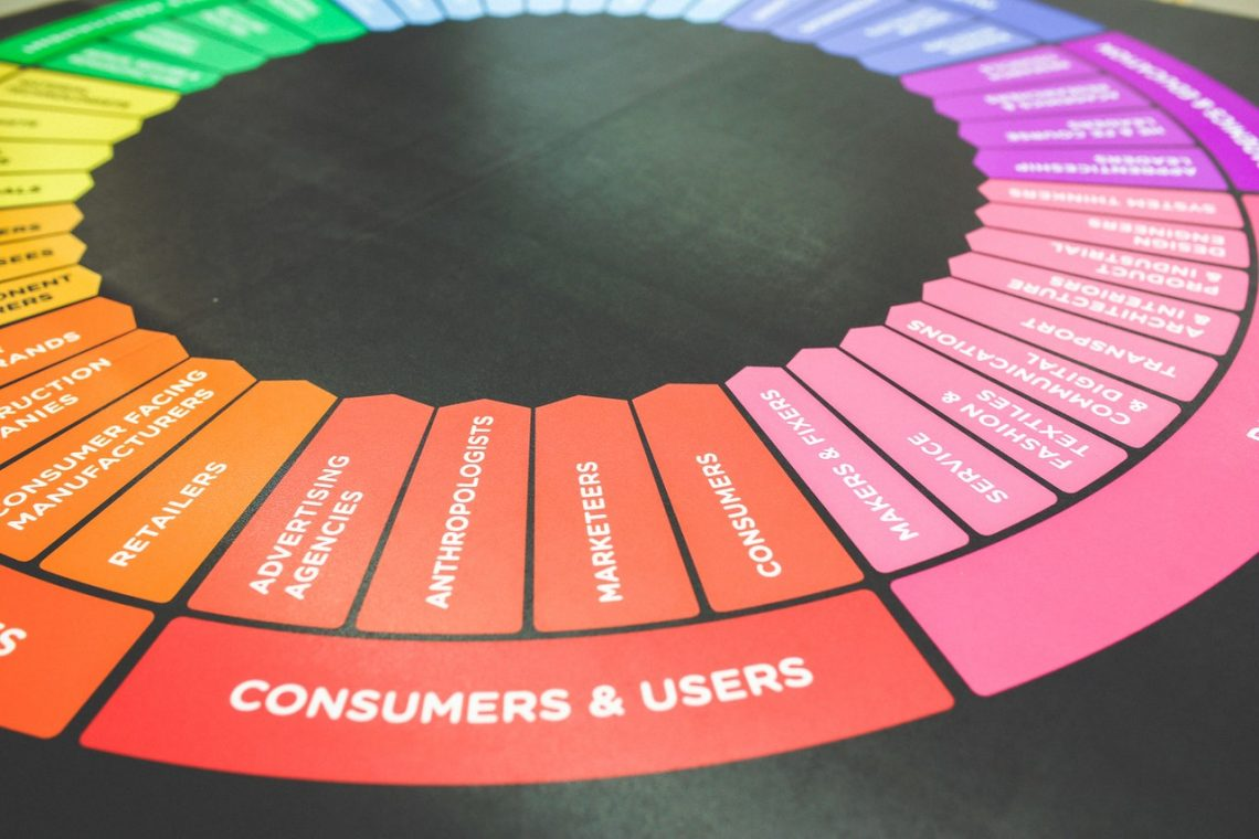 marketing-wheel